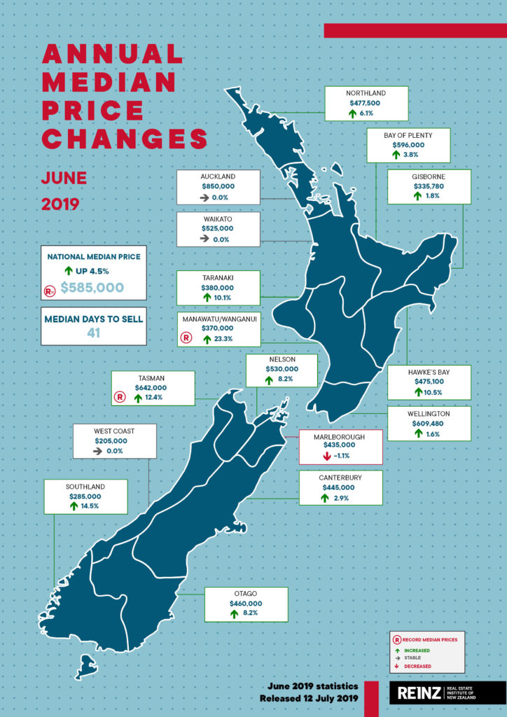New Zealand Property Prices Map - June 2019